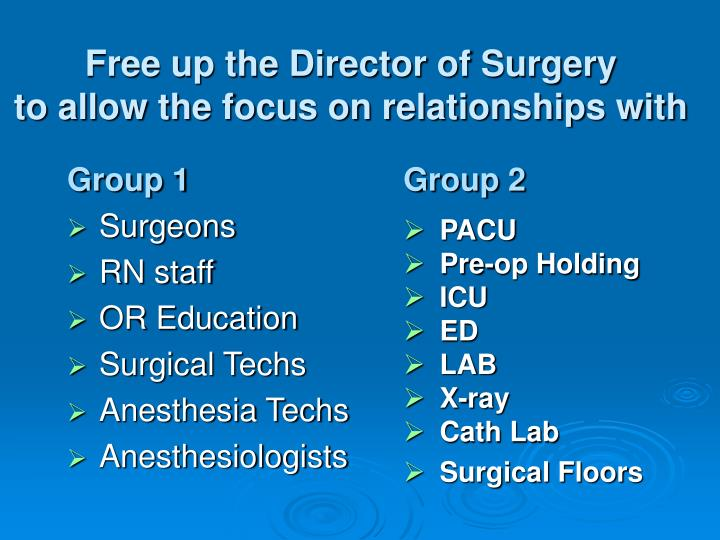 Free up the Director of Surgery