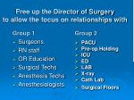 free up the director of surgery to allow the focus on relationships with