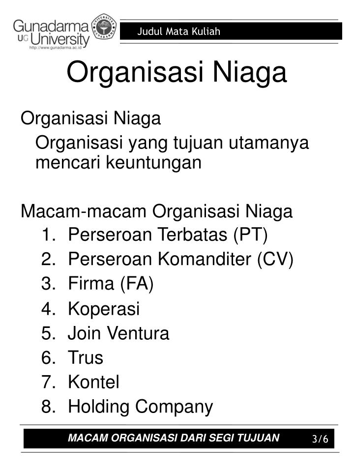 Organisasi Niaga
