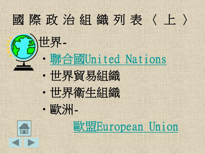 國際政治組織列表