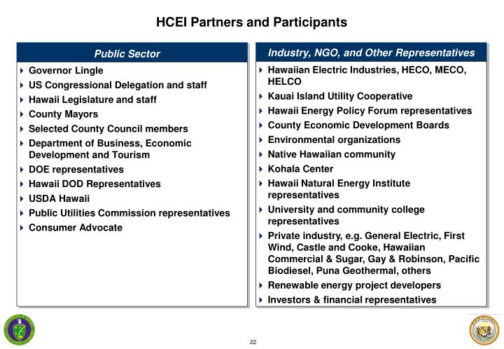 HCEI Partners and Participants