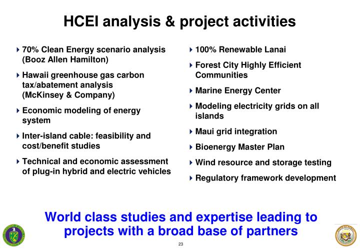 HCEI analysis & project activities