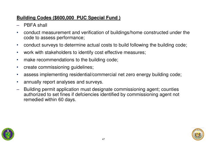 Building Codes ($600,000  PUC Special Fund )