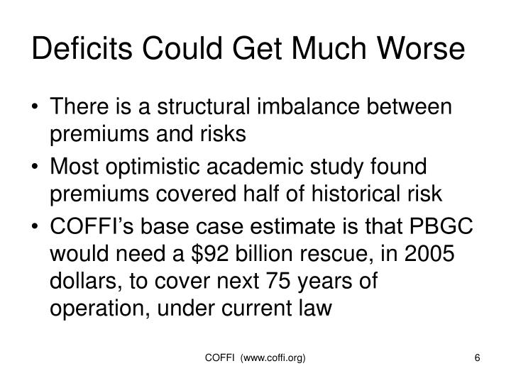 Deficits Could Get Much Worse