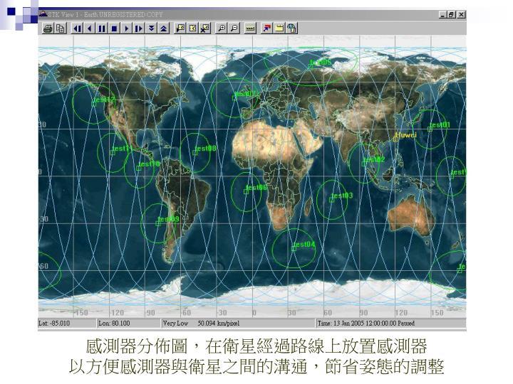 感測器分佈圖,在衛星經過路線上放置感測器