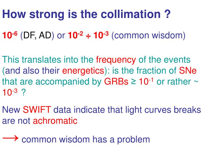 How strong is the collimation ?