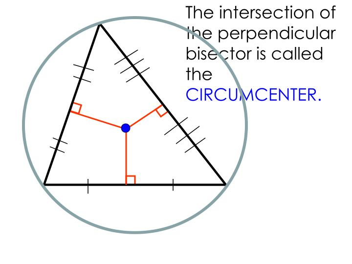 The intersection of the perpendicular bisector is called the