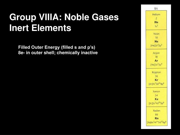 Group VIIIA: Noble Gases