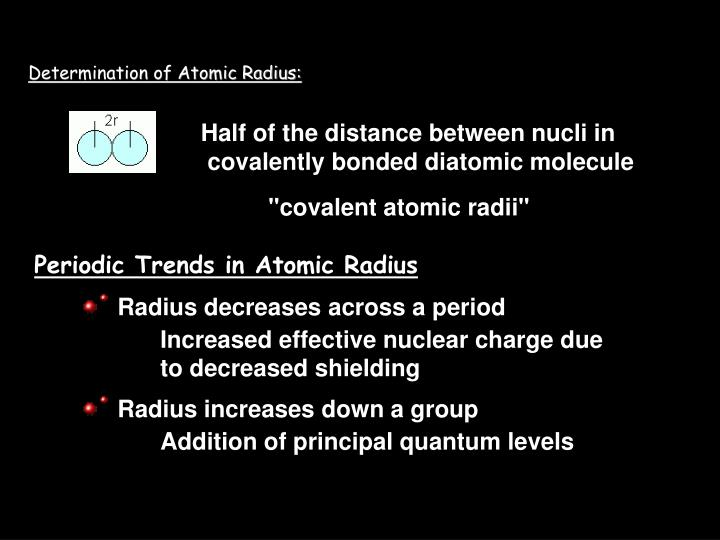 Determination of Atomic Radius: