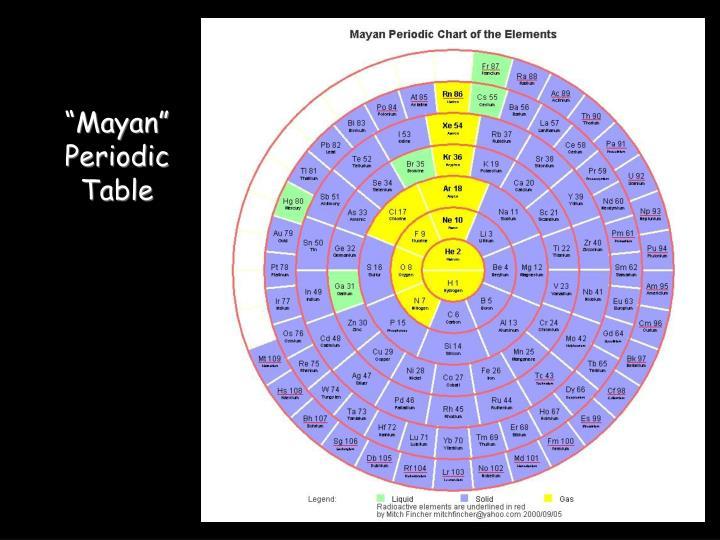 """Mayan"""