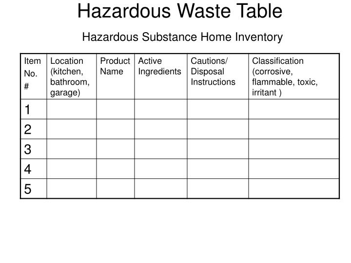 Hazardous Waste Table