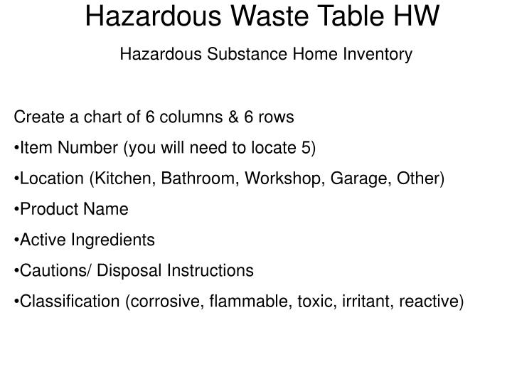 Hazardous Waste Table HW