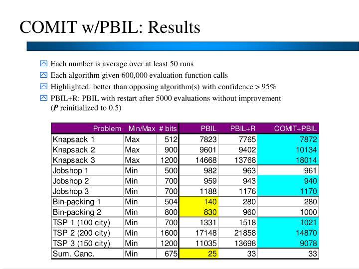 COMIT w/PBIL: Results