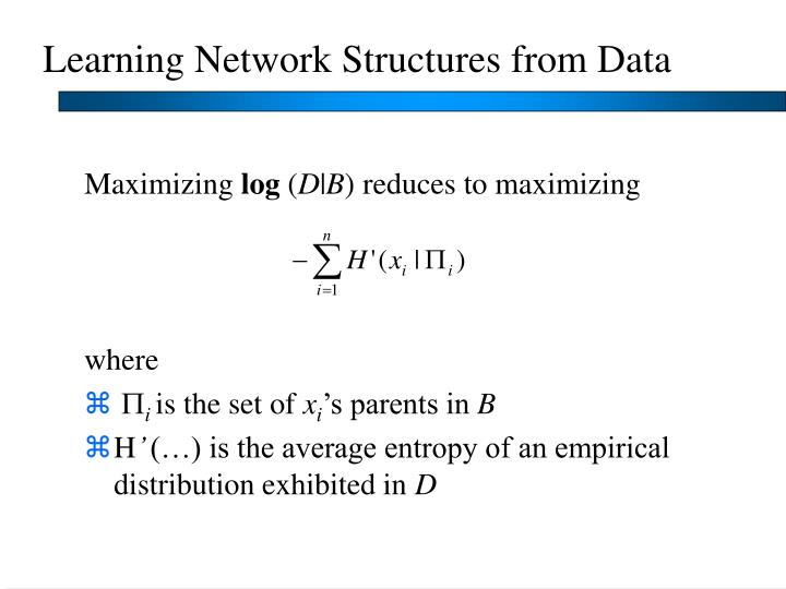 Learning Network Structures from Data
