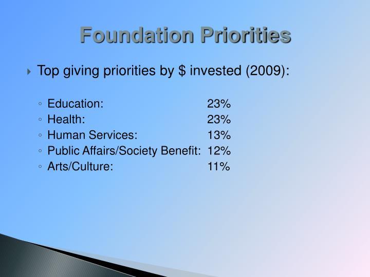Foundation Priorities