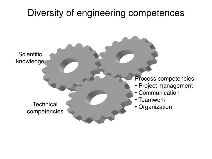 Diversity of engineering competences
