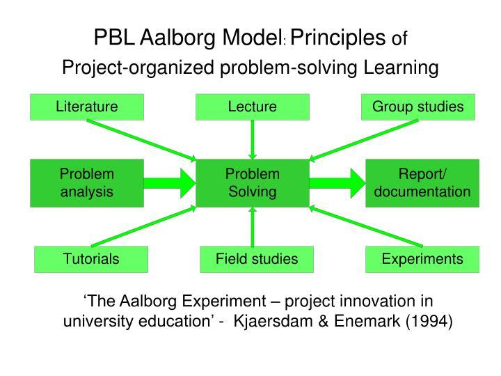 PBL Aalborg Model