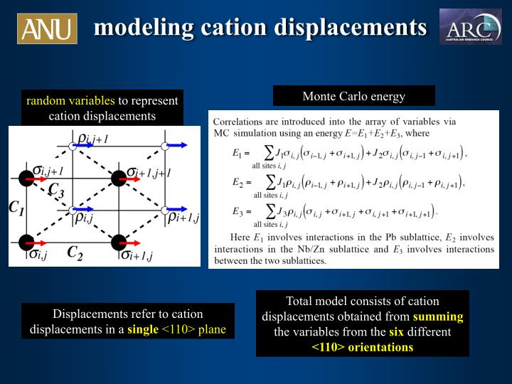Displacements refer to cation displacements in a