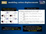 modeling cation displacements