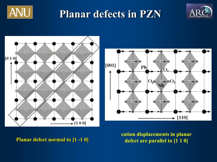 Planar defects in PZN