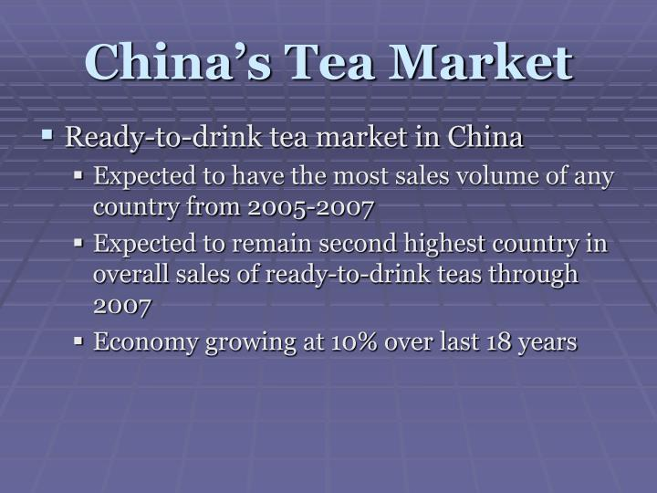 China s tea market