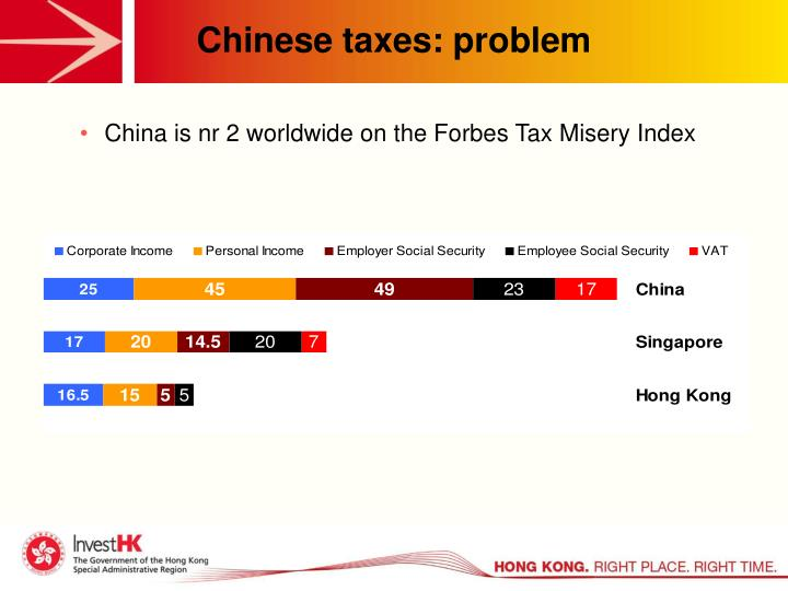 Chinese taxes: problem