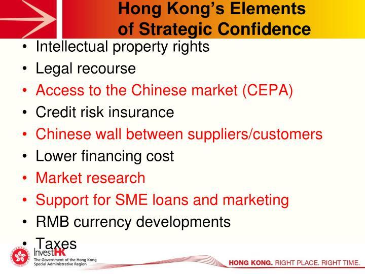 Hong Kong's Elements