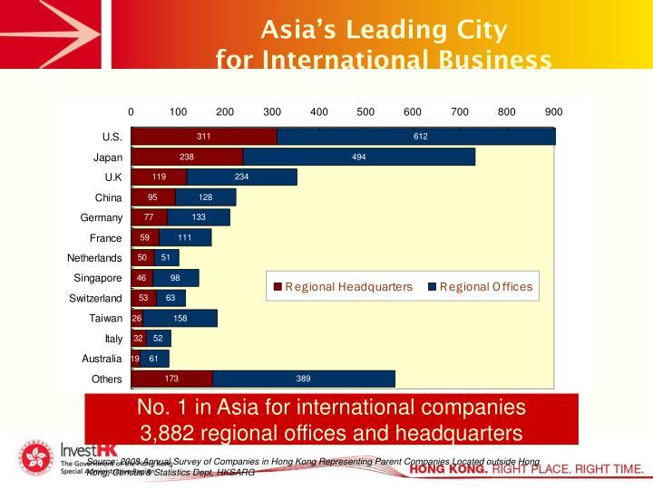 Asia's Leading City