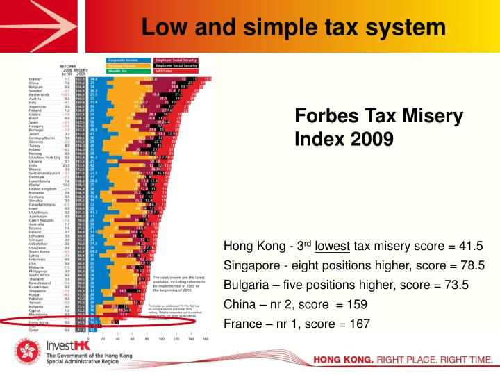 Low and simple tax system