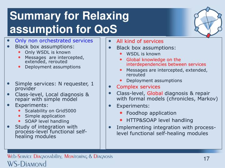 Summary for Relaxing assumption for QoS