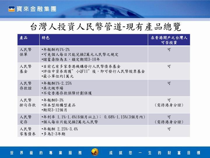 台灣人投資人民幣管道