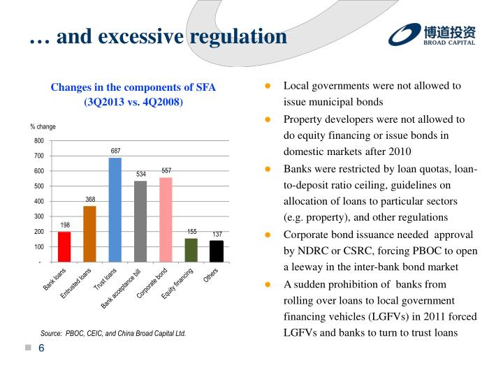 … and excessive regulation