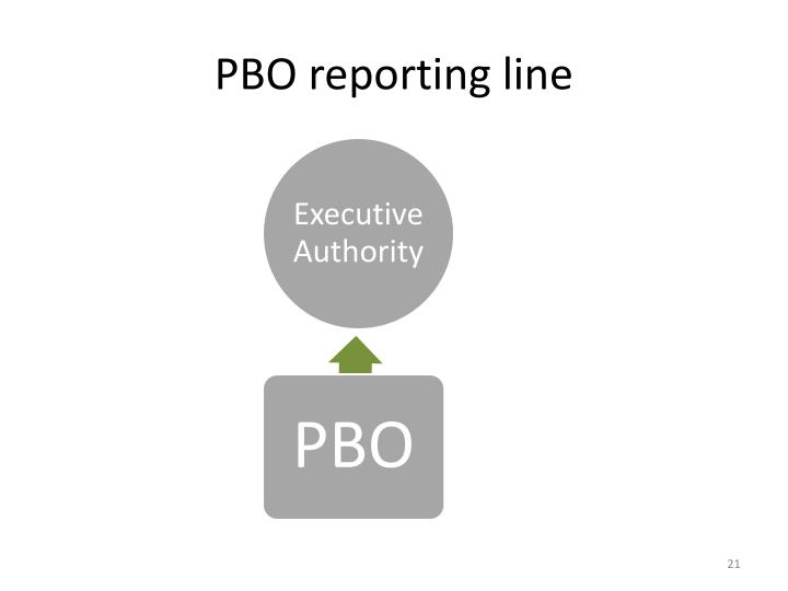 PBO reporting line