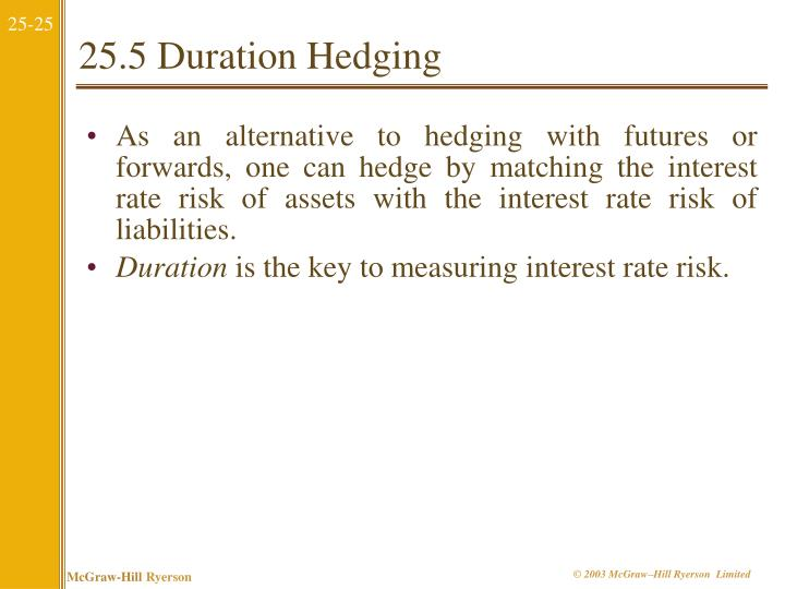 25.5 Duration Hedging