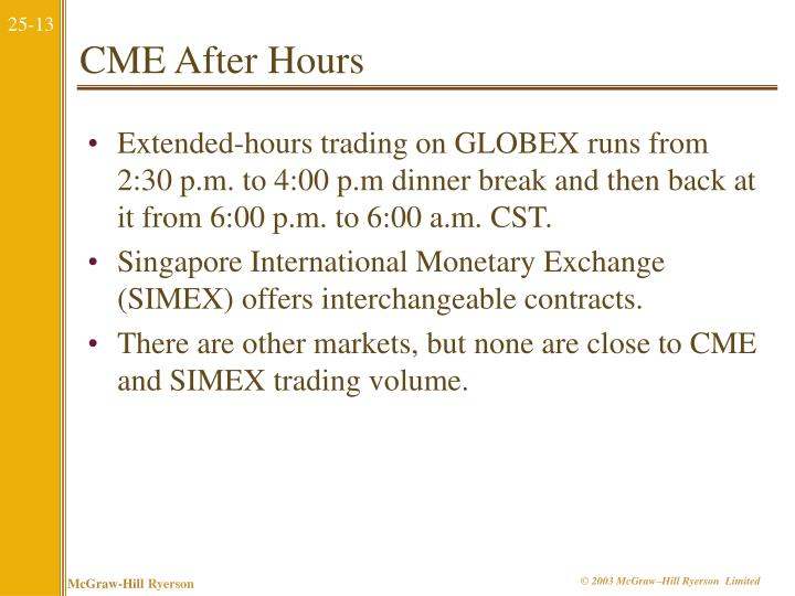 CME After Hours