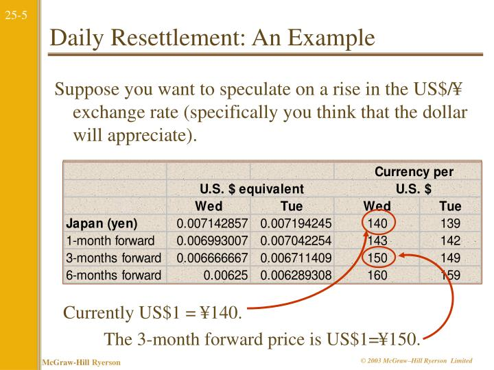 Daily Resettlement: An Example