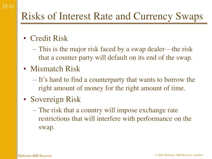 Risks of Interest Rate and Currency Swaps
