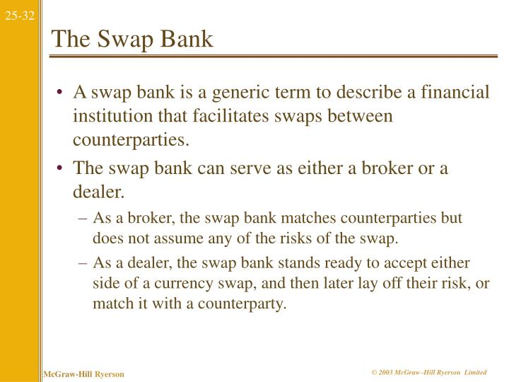 The Swap Bank