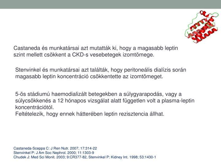 Castaneda s munkatrsai azt mutattk ki, hogy a magasabb leptin szint mellett cskkent a CKD-s vesebetegek izomtmege.