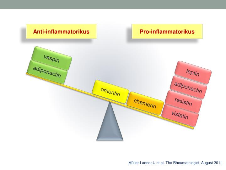 Anti-inflammatorikus