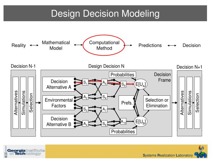 Design decision modeling