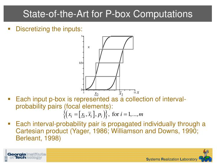 State-of-the-Art for P-box Computations