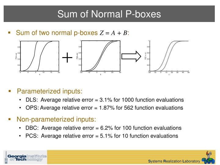 Sum of Normal P-boxes