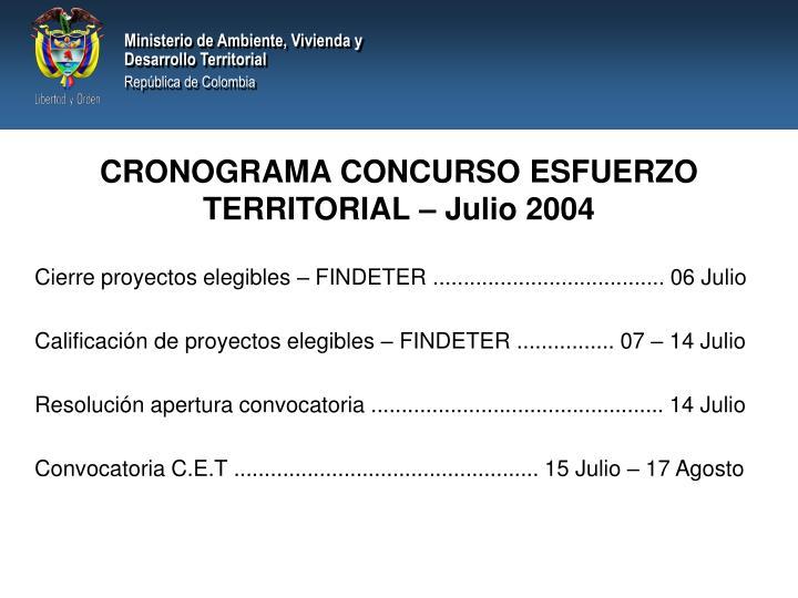 CRONOGRAMA CONCURSO ESFUERZO TERRITORIAL – Julio 2004