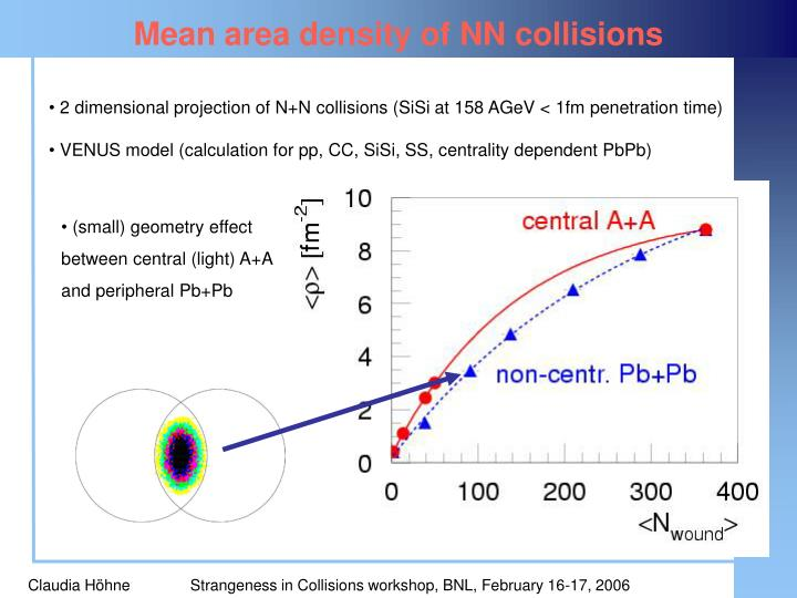 Mean area density of NN collisions