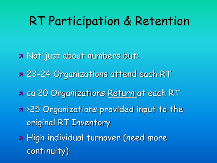 RT Participation & Retention