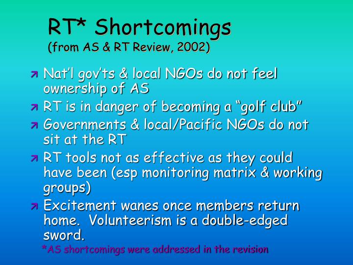 RT* Shortcomings