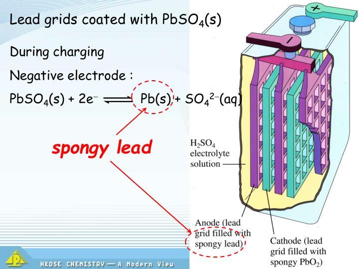 Negative electrode :