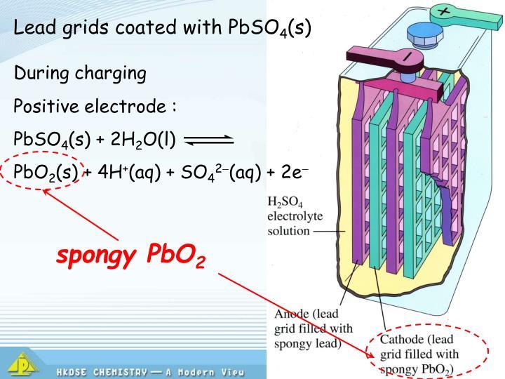 Positive electrode :