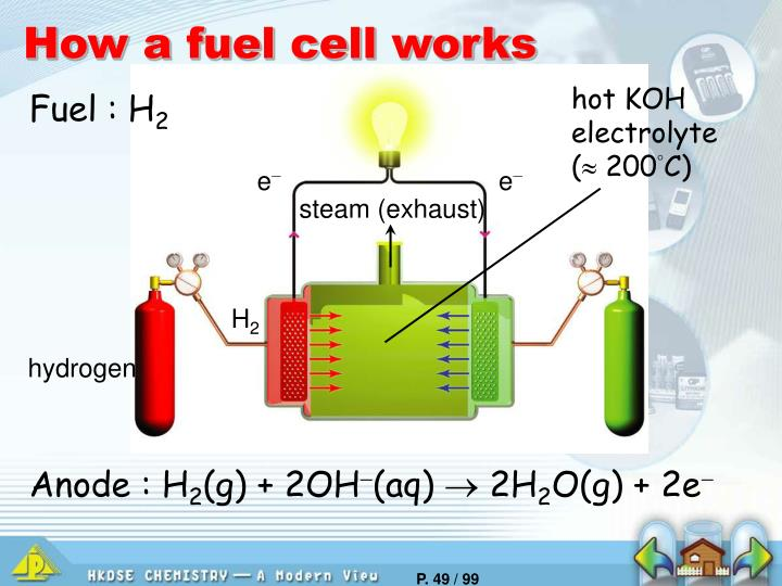 hot KOH electrolyte   (